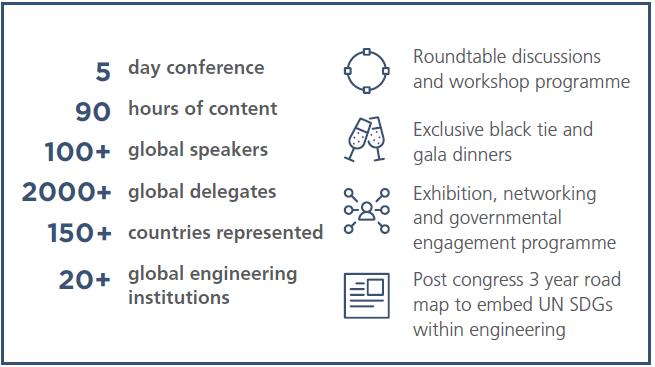 Global Engineering Congress - GEC2018